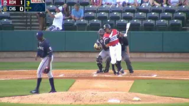 Braves Pitching Prospects Atlanta Braves Prospect Touki